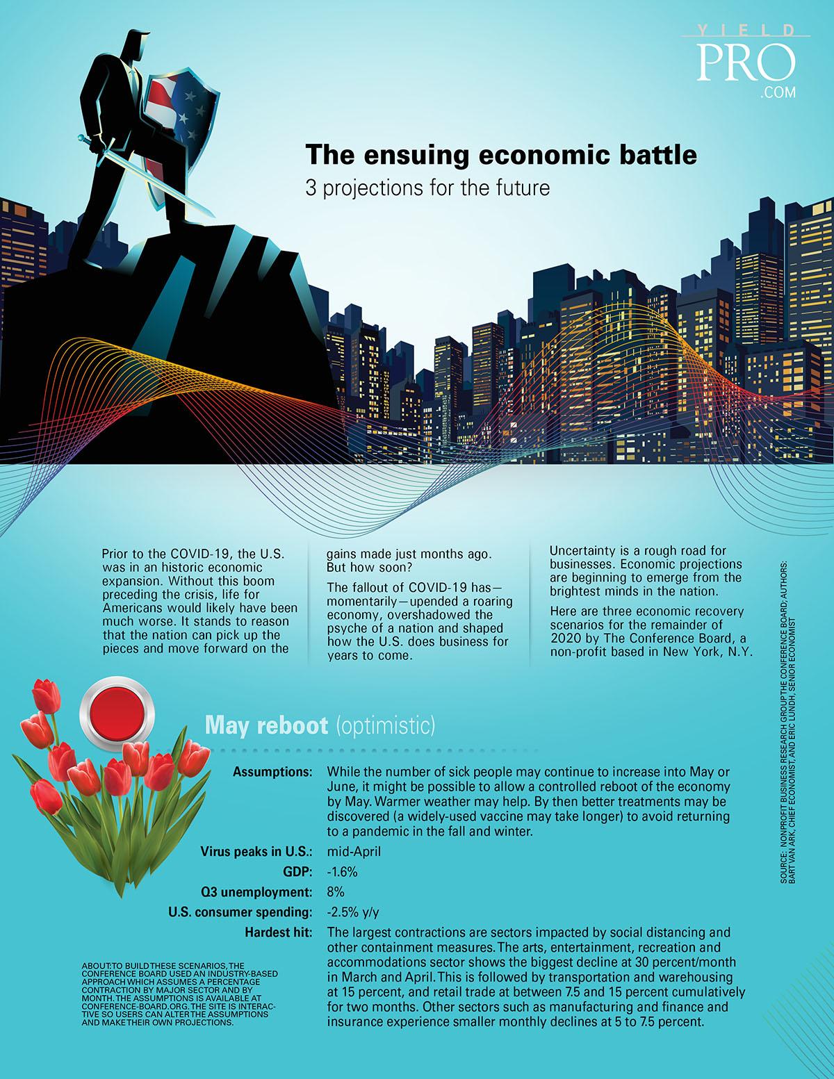 Infographic: The ensuing economic battle part 1