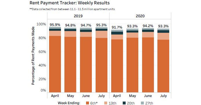 rent payment tracker