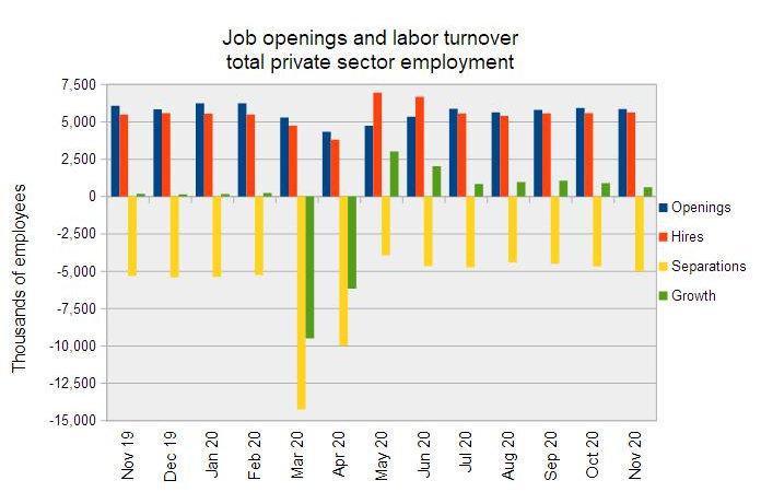 total nonfarm jobs market